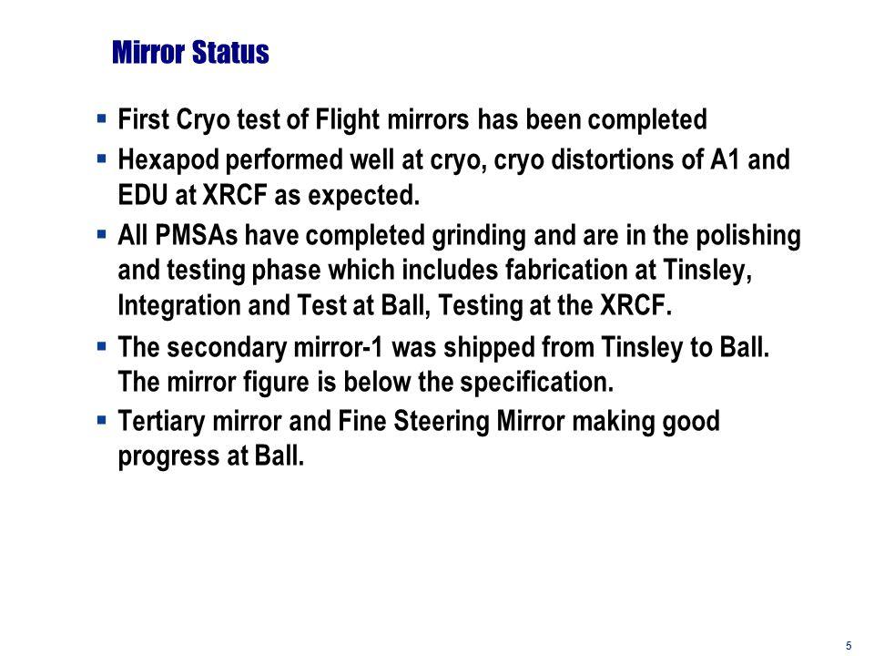 JWST_ISIM.May.MPR/6 Completed 1 st PMSA Tests at XRCF Photo Credit MSFC JWST_ISIM.May.MPR/1