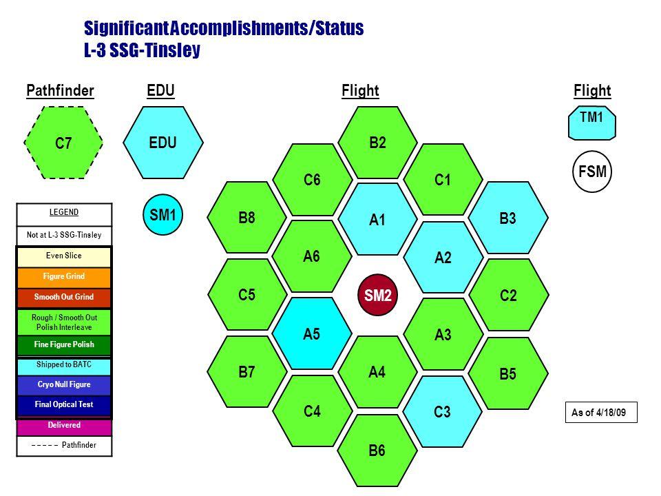 20 of 240 BATC MSR 04/29/09 NGST OTE Intermediate Schedule
