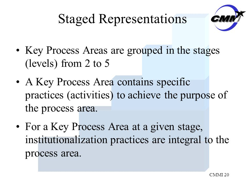 CMMI 20 Staged Representations Key Process Areas are grouped in the stages (levels) from 2 to 5 A Key Process Area contains specific practices (activities) to achieve the purpose of the process area.