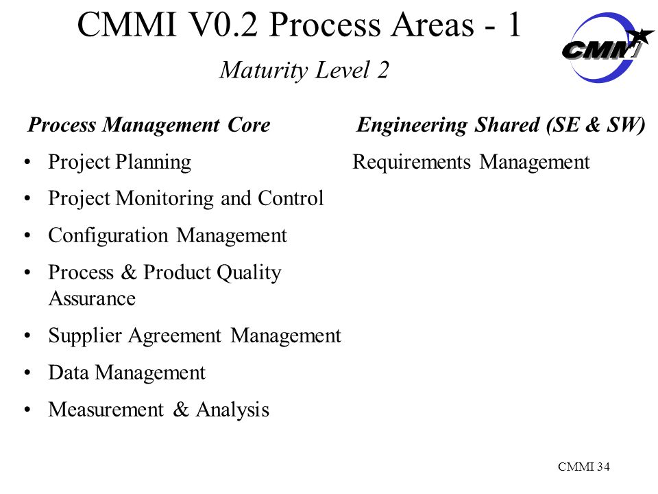 CMMI 34 CMMI V0.2 Process Areas - 1 Maturity Level 2 Process Management CoreEngineering Shared (SE & SW) Project PlanningRequirements Management Project Monitoring and Control Configuration Management Process & Product Quality Assurance Supplier Agreement Management Data Management Measurement & Analysis