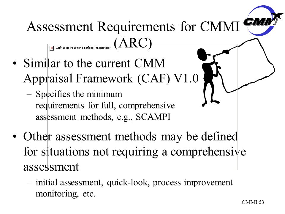 CMMI 63 Assessment Requirements for CMMI (ARC) Similar to the current CMM Appraisal Framework (CAF) V1.0 –Specifies the minimum requirements for full, comprehensive assessment methods, e.g., SCAMPI Other assessment methods may be defined for situations not requiring a comprehensive assessment –initial assessment, quick-look, process improvement monitoring, etc.
