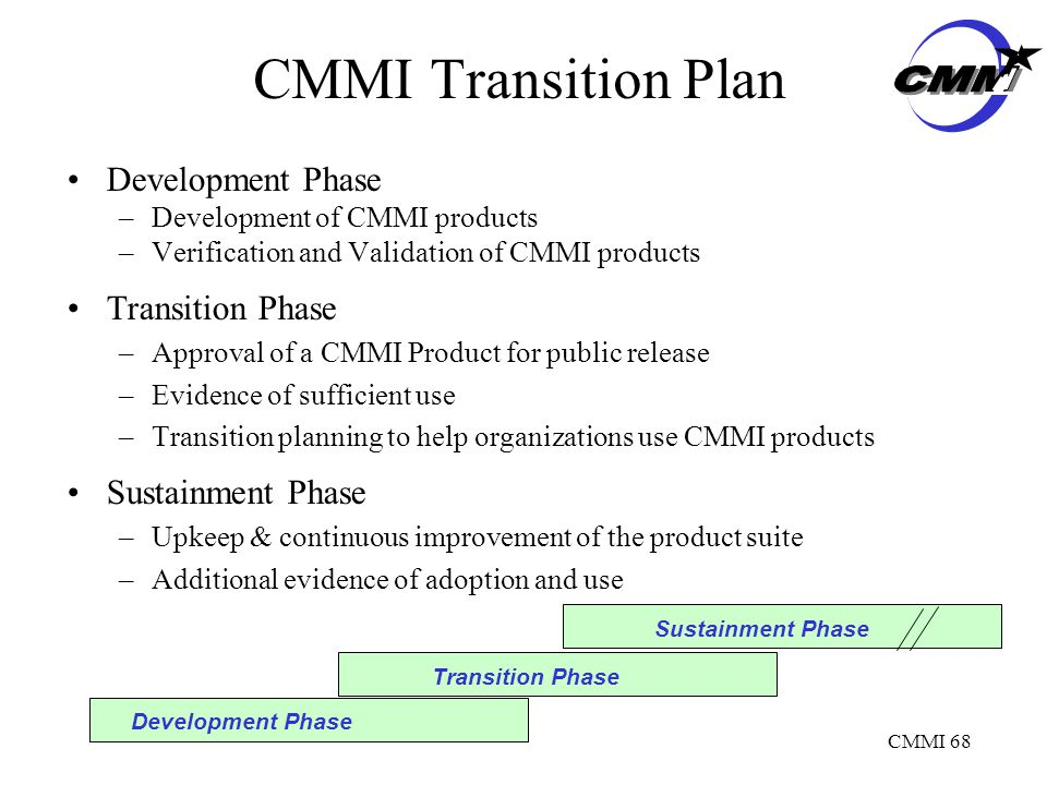 CMMI 68 Development Phase Transition Phase Sustainment Phase CMMI Transition Plan Development Phase –Development of CMMI products –Verification and Validation of CMMI products Transition Phase –Approval of a CMMI Product for public release –Evidence of sufficient use –Transition planning to help organizations use CMMI products Sustainment Phase –Upkeep & continuous improvement of the product suite –Additional evidence of adoption and use