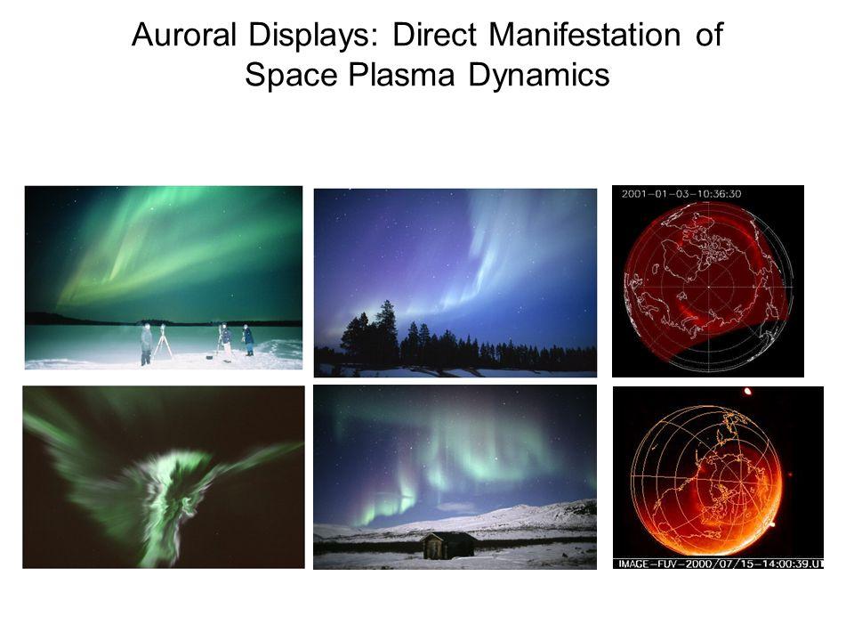 Auroral Displays: Direct Manifestation of Space Plasma Dynamics
