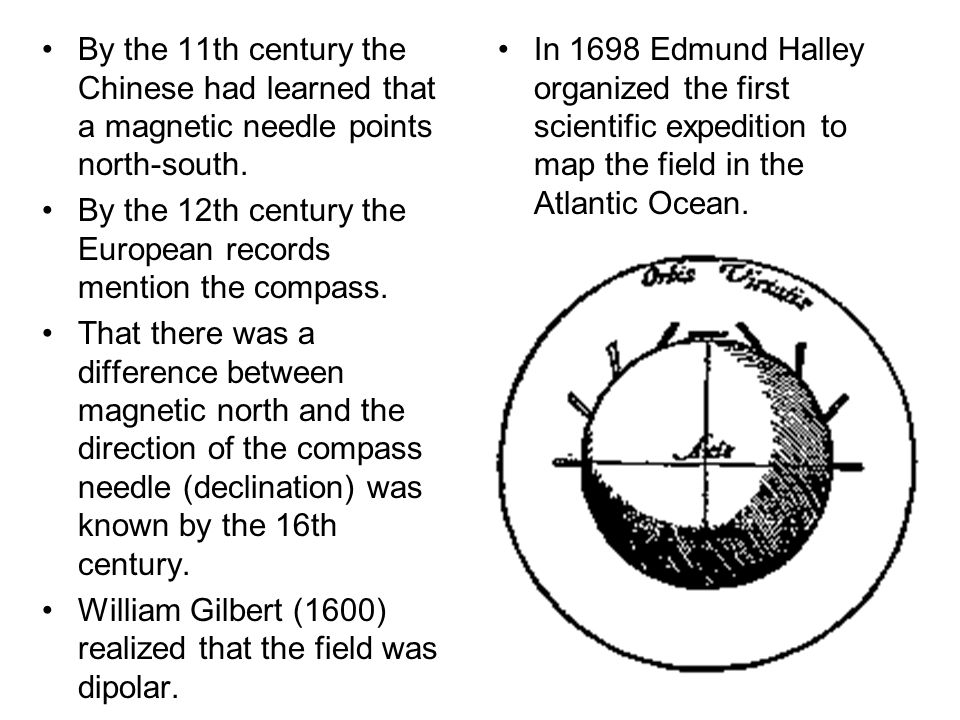 By the beginning of the space age auroral eruptions had been placed in the context of the Sun-Earth Connection 1716Sir Edmund HalleyAurora is aligned with Earth's field… 1741Anders Celsiusand has magnetic disturbances.