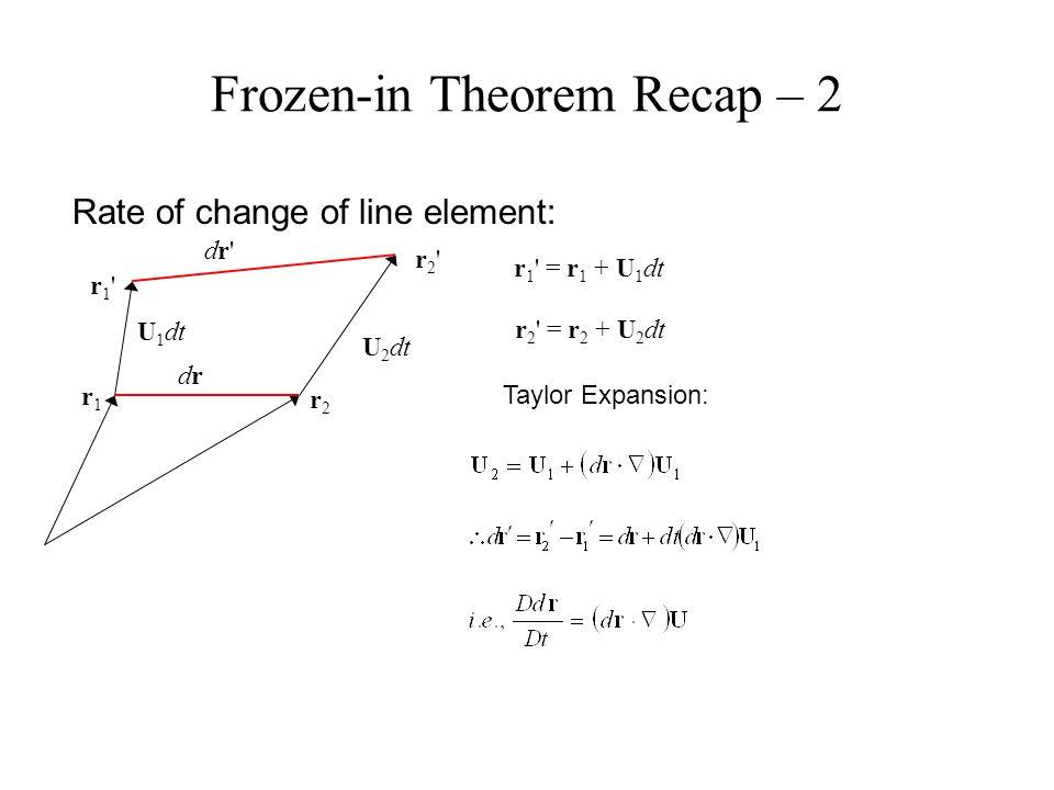 Frozen-in Theorem Recap – 2 Rate of change of line element: r1r1 r2r2 r2'r2' r1'r1' drdr dr'dr' U 1 dt U 2 dt r 1 ' = r 1 + U 1 dt r 2 ' = r 2 + U 2 d
