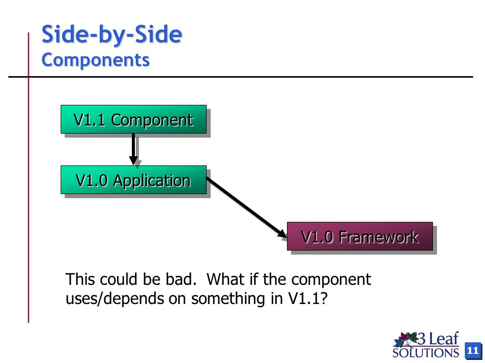 11 Side-by-Side Components V1.0 Application This could be bad.