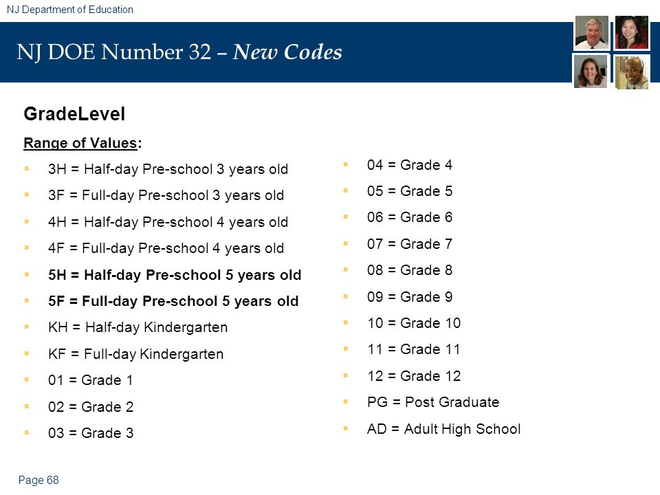 Page 68 NJ Department of Education NJ DOE Number 32 – New Codes GradeLevel Range of Values:  3H = Half-day Pre-school 3 years old  3F = Full-day Pre