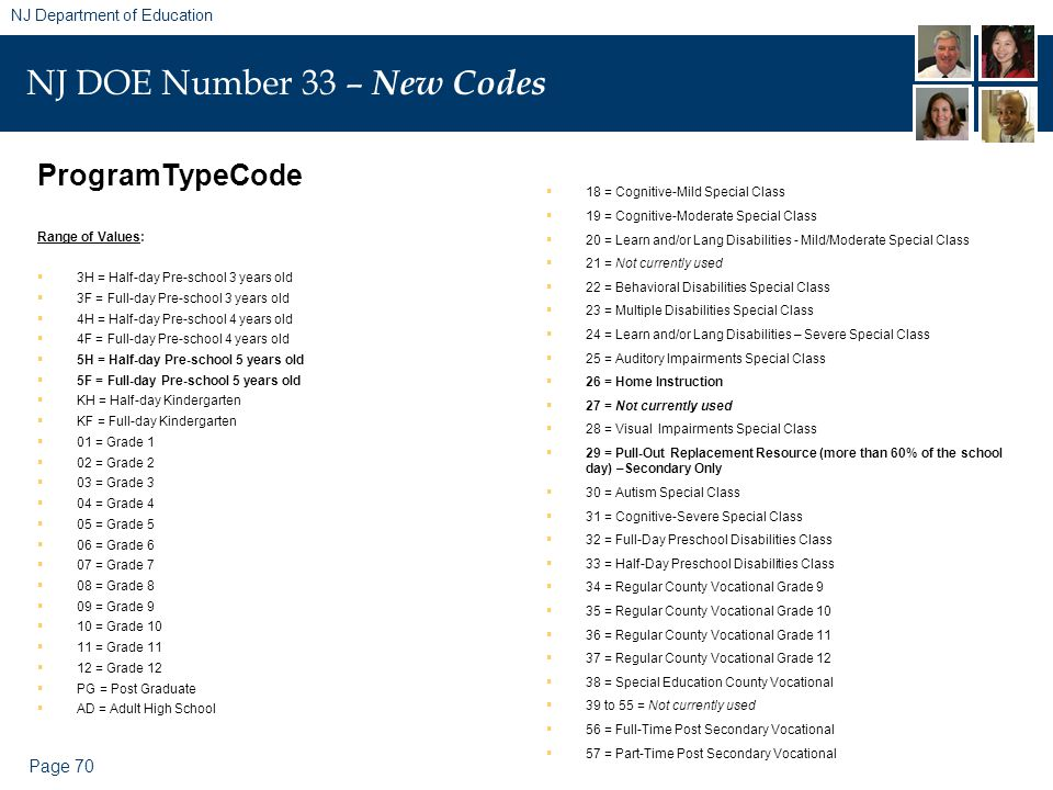 Page 70 NJ Department of Education NJ DOE Number 33 – New Codes ProgramTypeCode Range of Values:  3H = Half-day Pre-school 3 years old  3F = Full-da