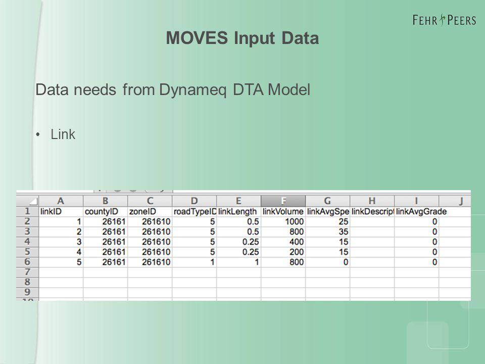 MOVES Input Data Data needs from Dynameq DTA Model Link