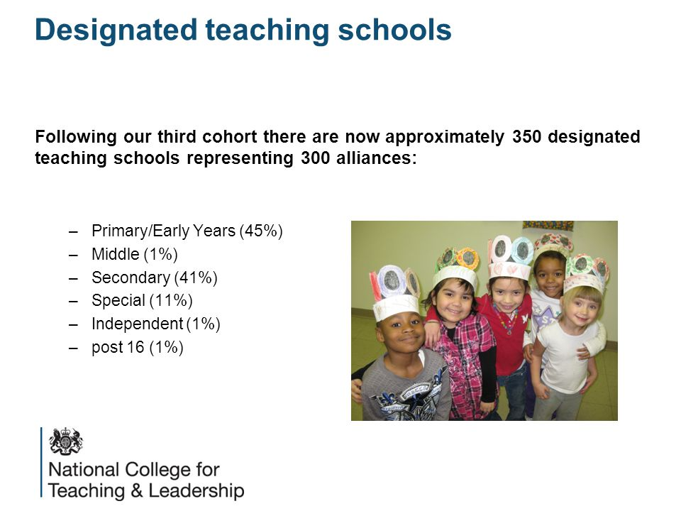 Designated teaching schools Following our third cohort there are now approximately 350 designated teaching schools representing 300 alliances: –Primary/Early Years (45%) –Middle (1%) –Secondary (41%) –Special (11%) –Independent (1%) –post 16 (1%)