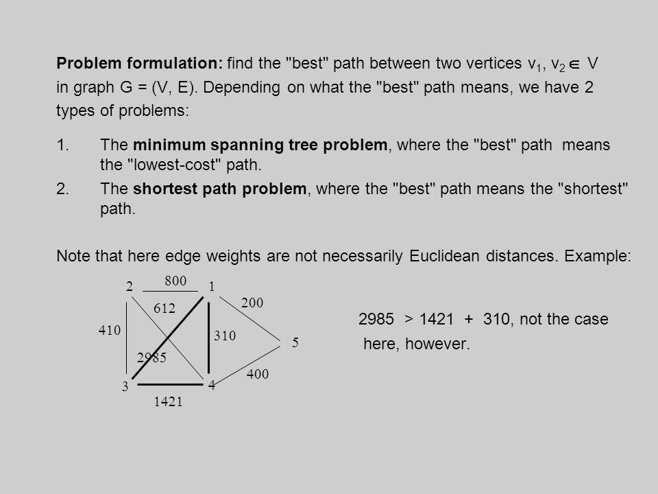 Problem formulation: find the best path between two vertices v 1, v 2  V in graph G = (V, E).