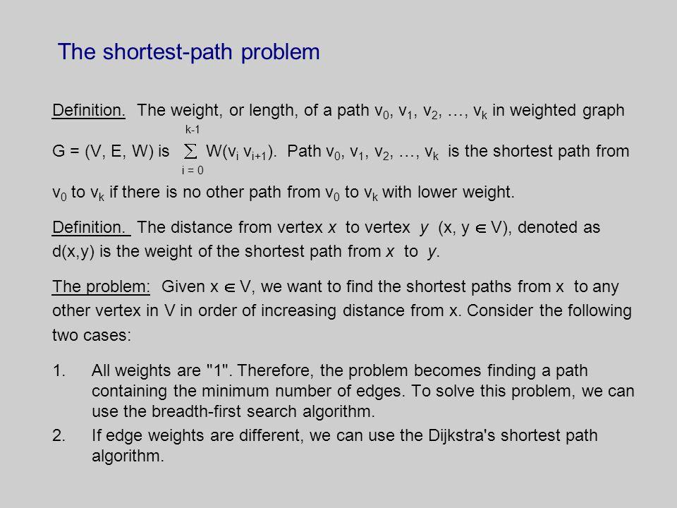 The shortest-path problem Definition.