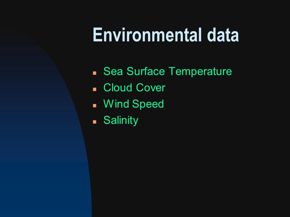 Environmental data n Sea Surface Temperature n Cloud Cover n Wind Speed n Salinity