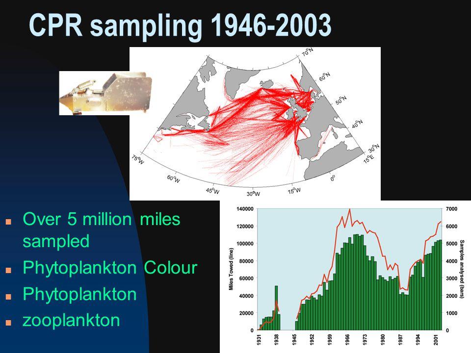 CPR sampling 1946-2003 n Over 5 million miles sampled n Phytoplankton Colour n Phytoplankton n zooplankton