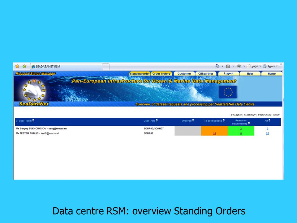 Data centre RSM: overview Standing Orders