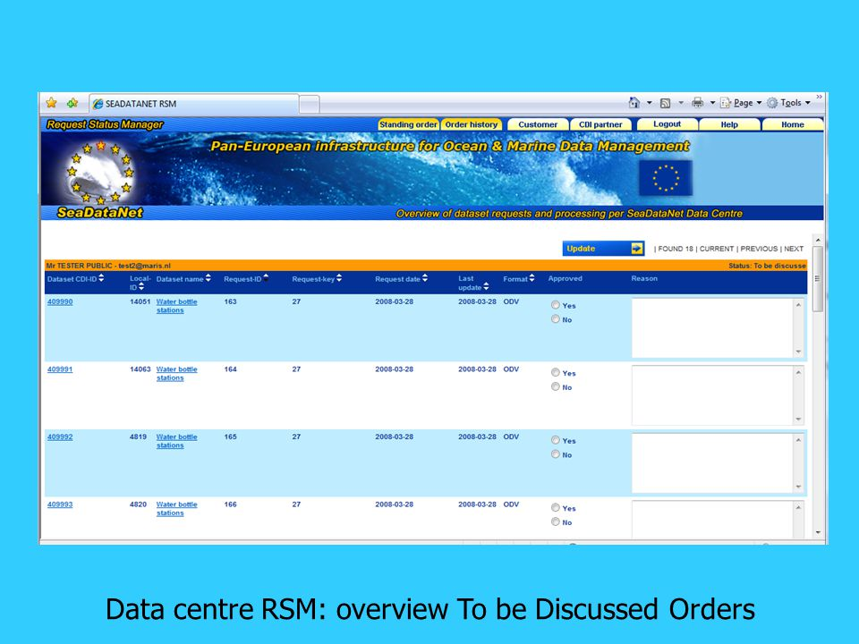 Data centre RSM: overview To be Discussed Orders