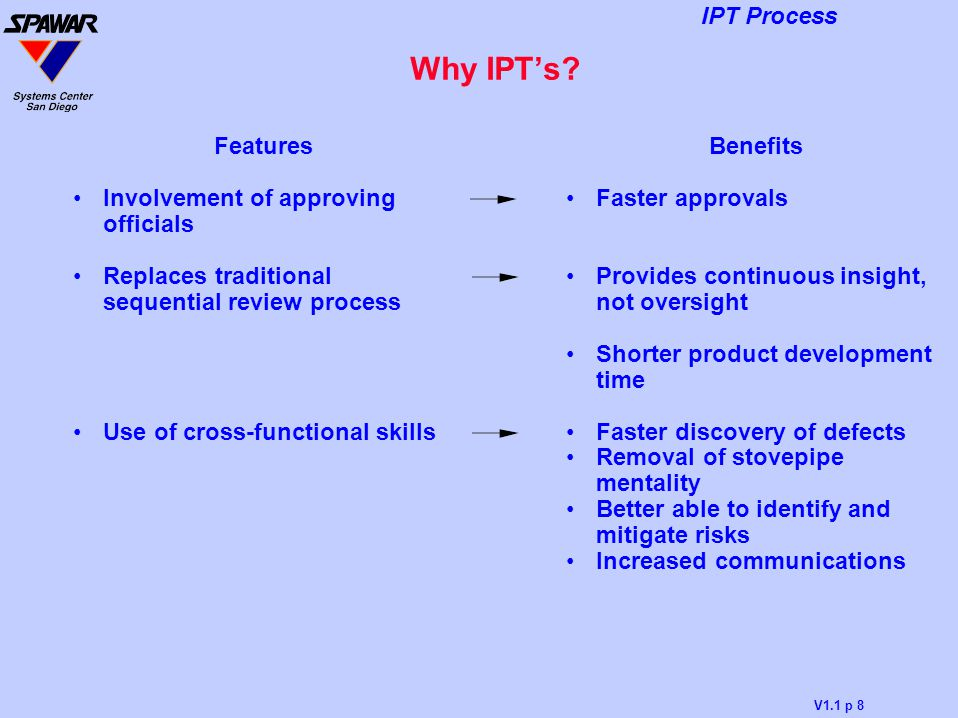 V1.1 p 8 IPT Process Why IPT's? Features Involvement of approving officials Replaces traditional sequential review process Use of cross-functional ski