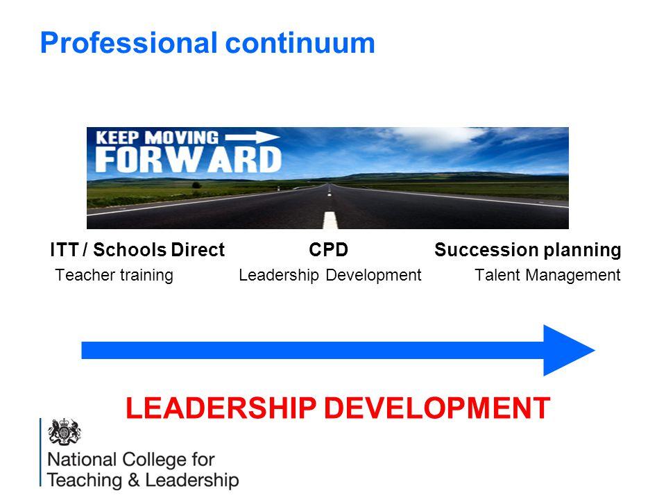Professional continuum ITT / Schools Direct CPD Succession planning Teacher training Leadership Development Talent Management LEADERSHIP DEVELOPMENT