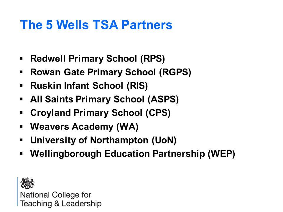 The 5 Wells TSA Partners  Redwell Primary School (RPS)  Rowan Gate Primary School (RGPS)  Ruskin Infant School (RIS)  All Saints Primary School (ASPS)  Croyland Primary School (CPS)  Weavers Academy (WA)  University of Northampton (UoN)  Wellingborough Education Partnership (WEP)
