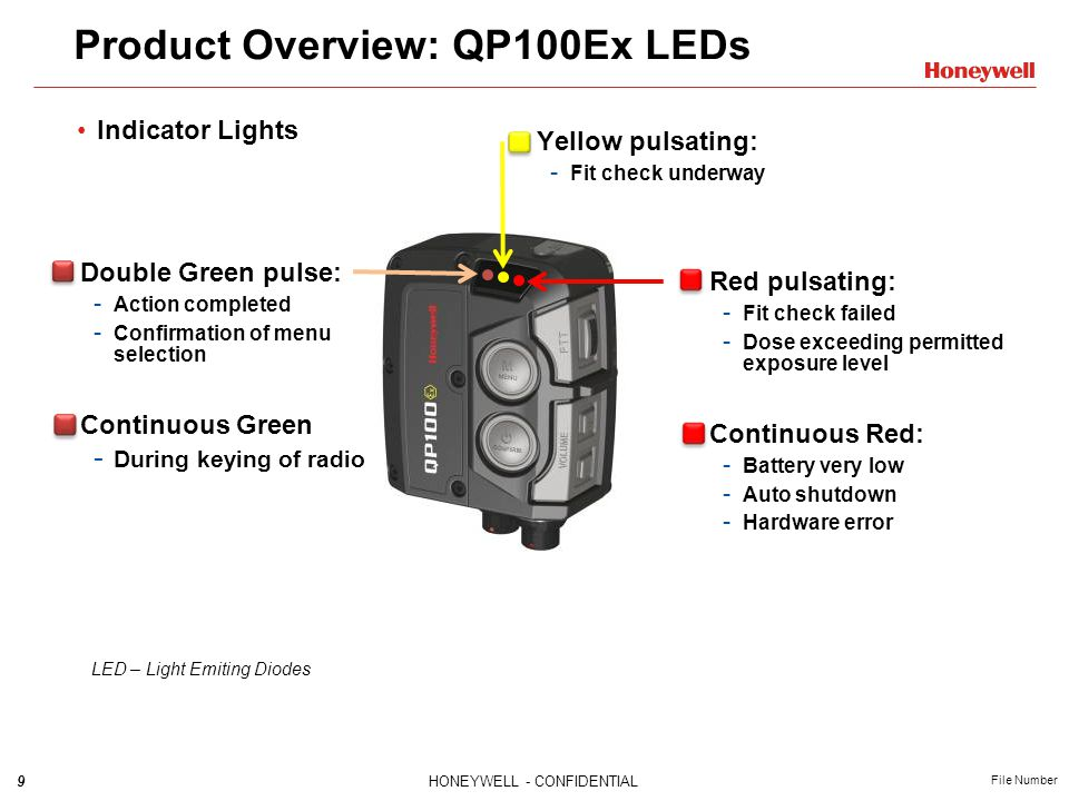 9HONEYWELL - CONFIDENTIAL File Number Product Overview: QP100Ex LEDs LED – Light Emiting Diodes Double Green pulse: - Action completed - Confirmation of menu selection Continuous Green - During keying of radio Yellow pulsating: - Fit check underway Red pulsating: - Fit check failed - Dose exceeding permitted exposure level Continuous Red: - Battery very low - Auto shutdown - Hardware error Indicator Lights
