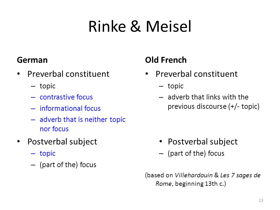 Rinke & Meisel German Preverbal constituent – topic – contrastive focus – informational focus – adverb that is neither topic nor focus Postverbal subj
