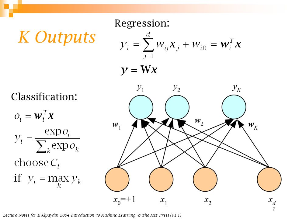 Lecture Notes for E Alpaydın 2004 Introduction to Machine Learning © The MIT Press (V1.1) 7 K Outputs Classification : Regression :