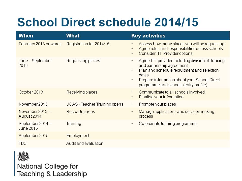School Direct schedule 2014/15 WhenWhatKey activities February 2013 onwardsRegistration for 2014/15Assess how many places you will be requesting Agree