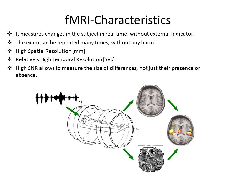 fMRI-Characteristics  It measures changes in the subject in real time, without external Indicator.  The exam can be repeated many times, without any