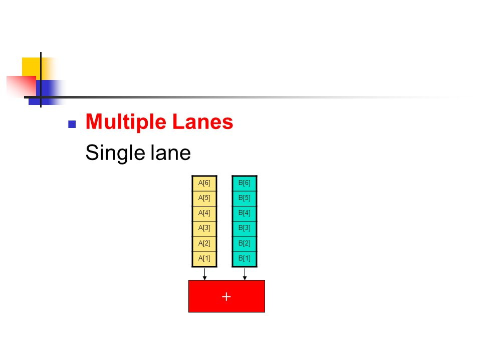Multiple Lanes Single lane A[6] A[5] A[4] A[3] A[2] A[1] B[6] B[5] B[4] B[3] B[2] B[1] +