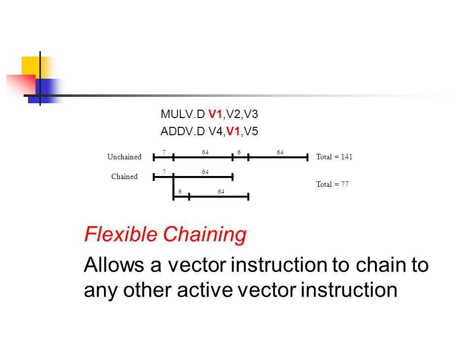 MULV.D V1,V2,V3 ADDV.D V4,V1,V5 Flexible Chaining Allows a vector instruction to chain to any other active vector instruction Unchained Chained 7646 7 6 Total = 141 Total = 77