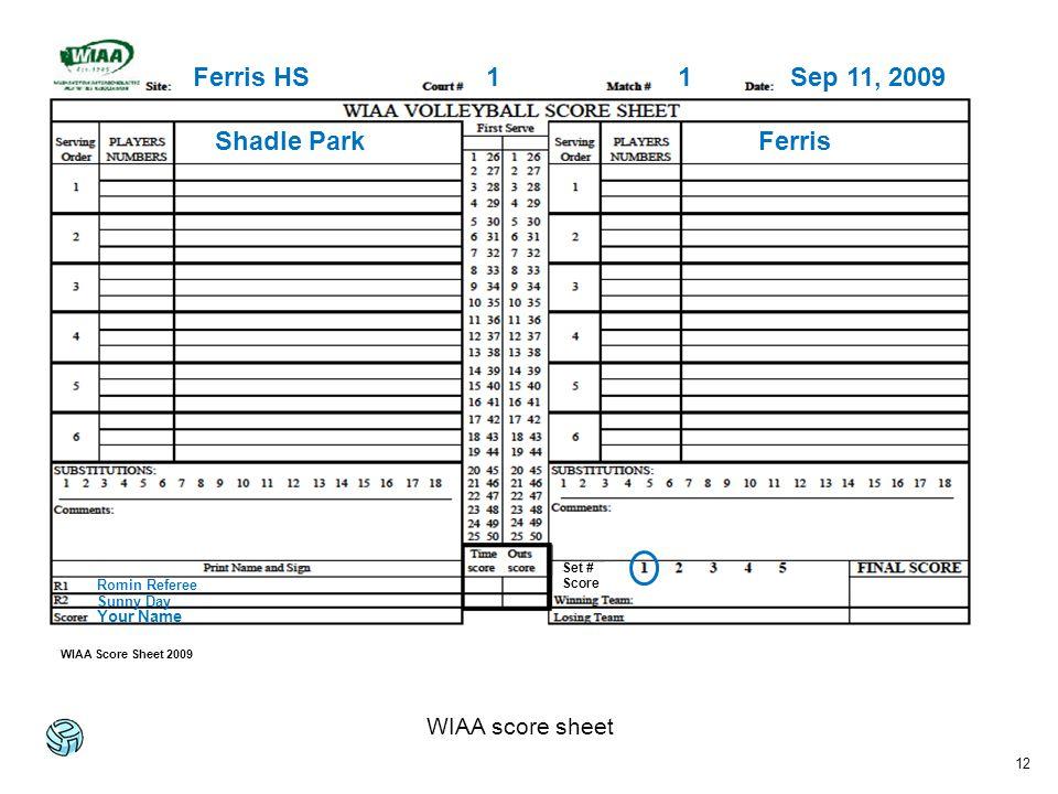 12 WIAA score sheet Ferris HS 11Sep 11, 2009 Shadle ParkFerris Romin Referee Sunny Day Your Name Set # Score WIAA Score Sheet 2009