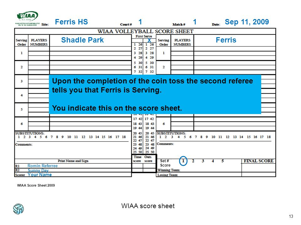 13 WIAA score sheet Ferris HS11Sep 11, 2009 Shadle ParkFerris X Upon the completion of the coin toss the second referee tells you that Ferris is Serving.