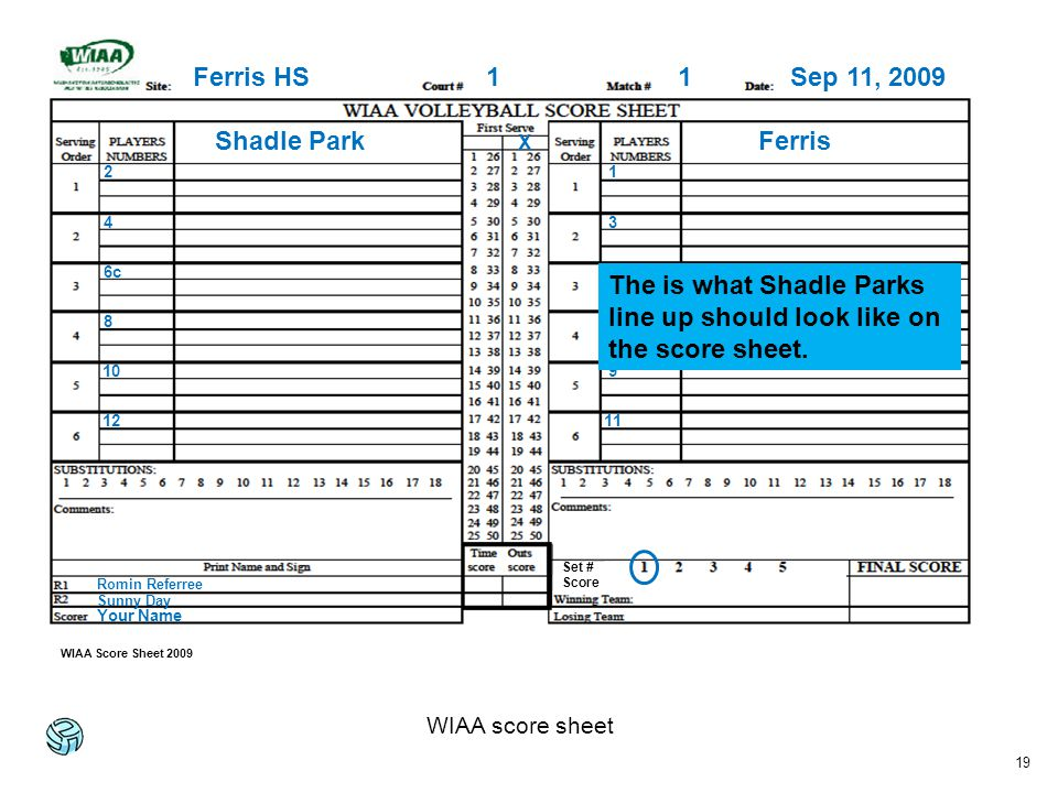19 WIAA score sheet Ferris HS11Sep 11, 2009 Shadle ParkFerris X 1 3 5c 7 9 11 2 4 6c 8 10 12 The is what Shadle Parks line up should look like on the score sheet.