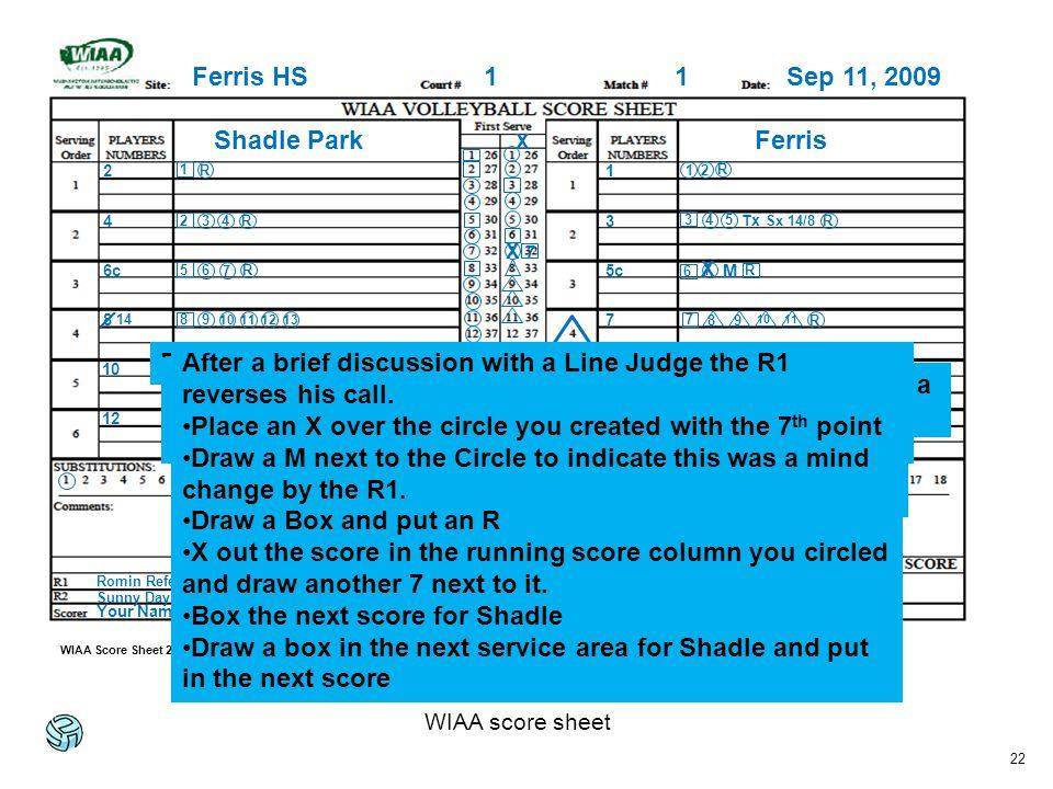 22 WIAA score sheet Ferris HS11Sep 11, 2009 Shadle ParkFerris X 1 3 5c 7 9 11 2 4 6c 8 10 12 1 2 R 1 R 3 4 5 1-5 14 Sx 14/8 R2 34R 6 Ferris #5 serves and the R1 signals a point.