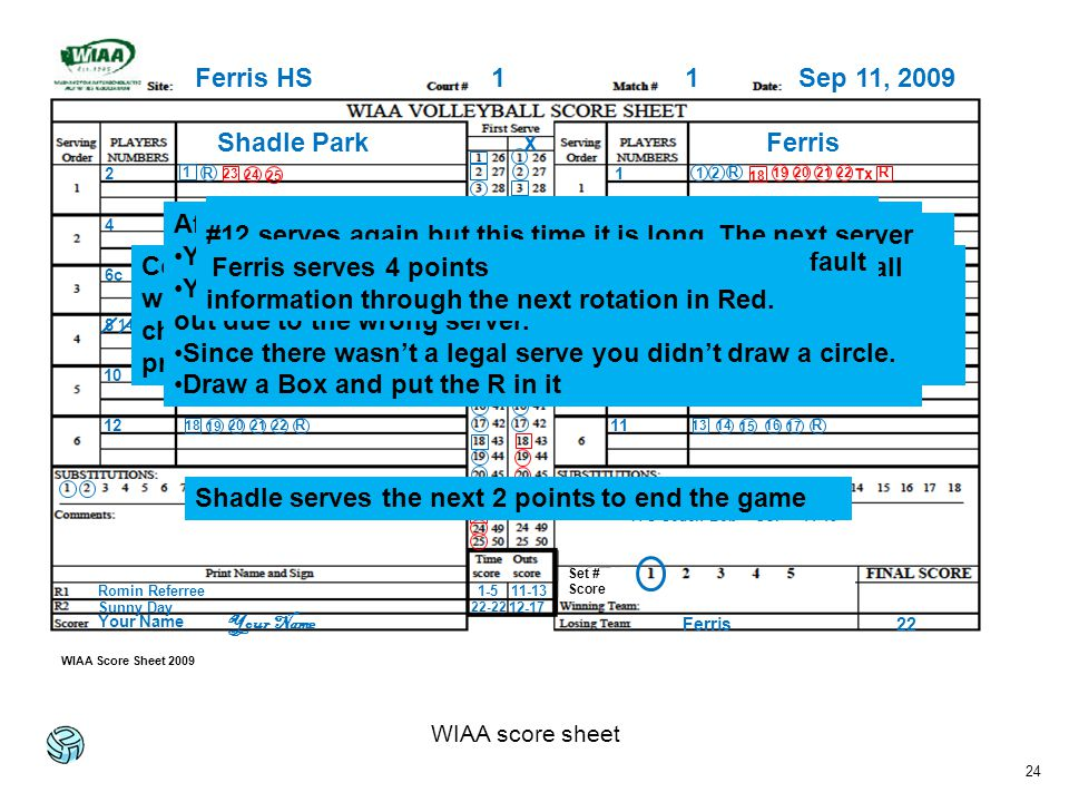 24 WIAA score sheet Ferris HS11Sep 11, 2009 Shadle ParkFerris X 1 3 5c 7 9 11 2 4 6c 8 10 12 1 2 R 1 R 3 4 5 1-5 14 Sx 14/8 R2 34R 6 R5 6 7 R 7 89 1011 R 8 9 10 11 12 13 11-13 IYC Coach Bob – USP – 11-13 R 12 S 13/9 13 Sx 8/14 8 R 14 161517 12-17 R 13181416 1517 R Shadle #12 serves and scores 4 points 19 20 21 22 R 18 Ferris serves and scores 4 points 19202122 Shadle calls for and is granted a time out R 23 24 25 Complete the score sheet in blue or black pen by recording the winning and losing teams along with their scores.