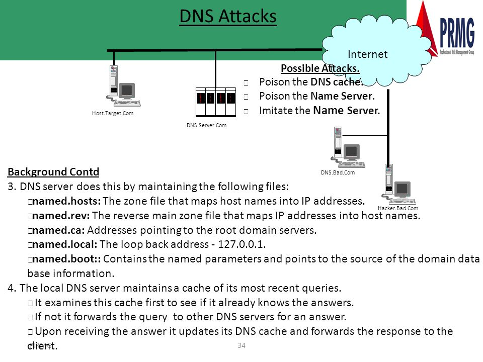 PIRMG34 DNS Attacks Background Contd 3.