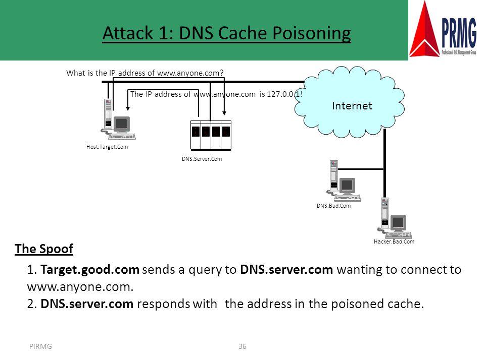 PIRMG36 Attack 1: DNS Cache Poisoning Internet DNS.Server.Com Host.Target.Com 1.