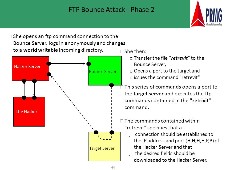 44 FTP Bounce Attack - Phase 2 Hacker Server Bounce Server Target Server The Hacker l She then: 4 Transfer the file retrevit to the Bounce Server, 4 Opens a port to the target and 4 issues the command retrevit l She opens an ftp command connection to the Bounce Server, logs in anonymously and changes to a world writable incoming directory.
