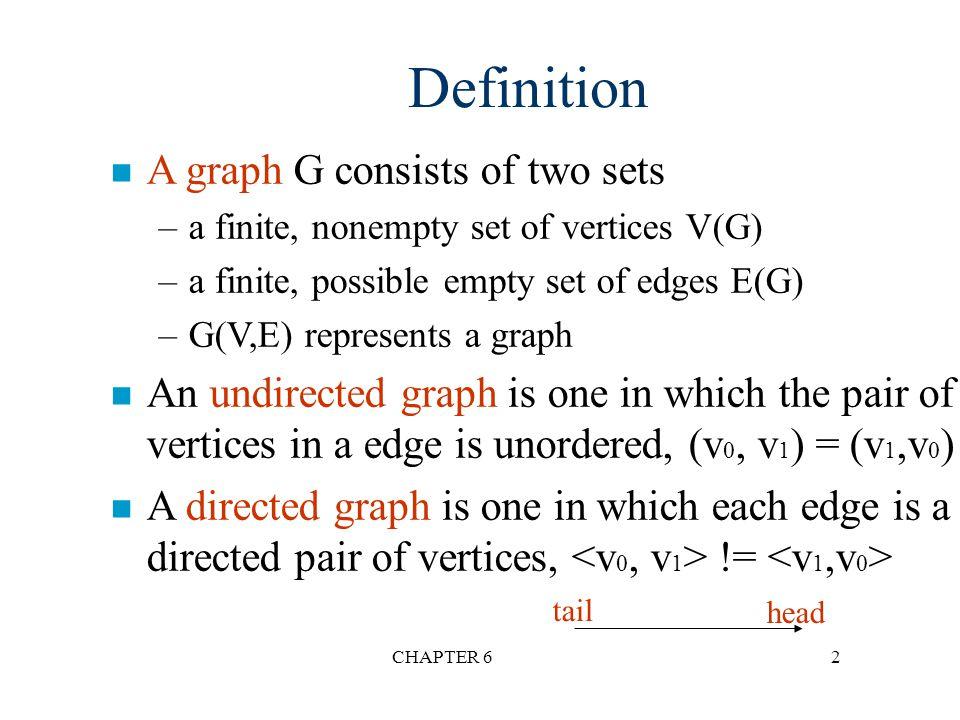 CHAPTER 633 *Figure 6.19:Graph G and its adjacency lists (p.274) depth first search: v0, v1, v3, v7, v4, v5, v2, v6 breadth first search: v0, v1, v2, v3, v4, v5, v6, v7