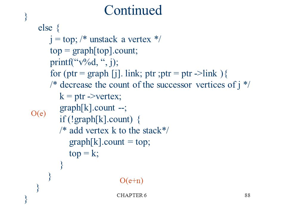 "CHAPTER 688 O(e) O(e+n) Continued } else { j = top; /* unstack a vertex */ top = graph[top].count; printf(""v%d, "", j); for (ptr = graph [j]. link; ptr"
