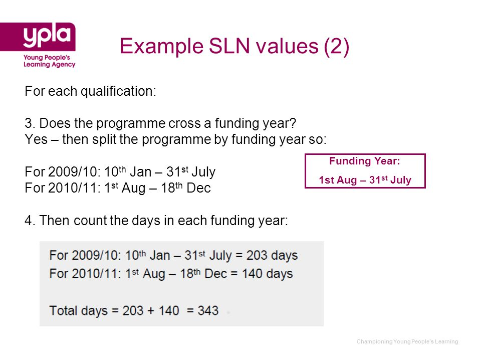 Championing Young People's Learning Question on ALS & Funding Advice Does the YPLA ALS Guidance fit for Independent Specialist Provider.