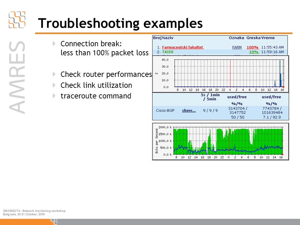 GN3/NA3/T4 - Network monitoring workshop Belgrade, 20-21 October, 2009 Troubleshooting examples Connection break: less than 100% packet loss Check router performances Check link utilization traceroute command