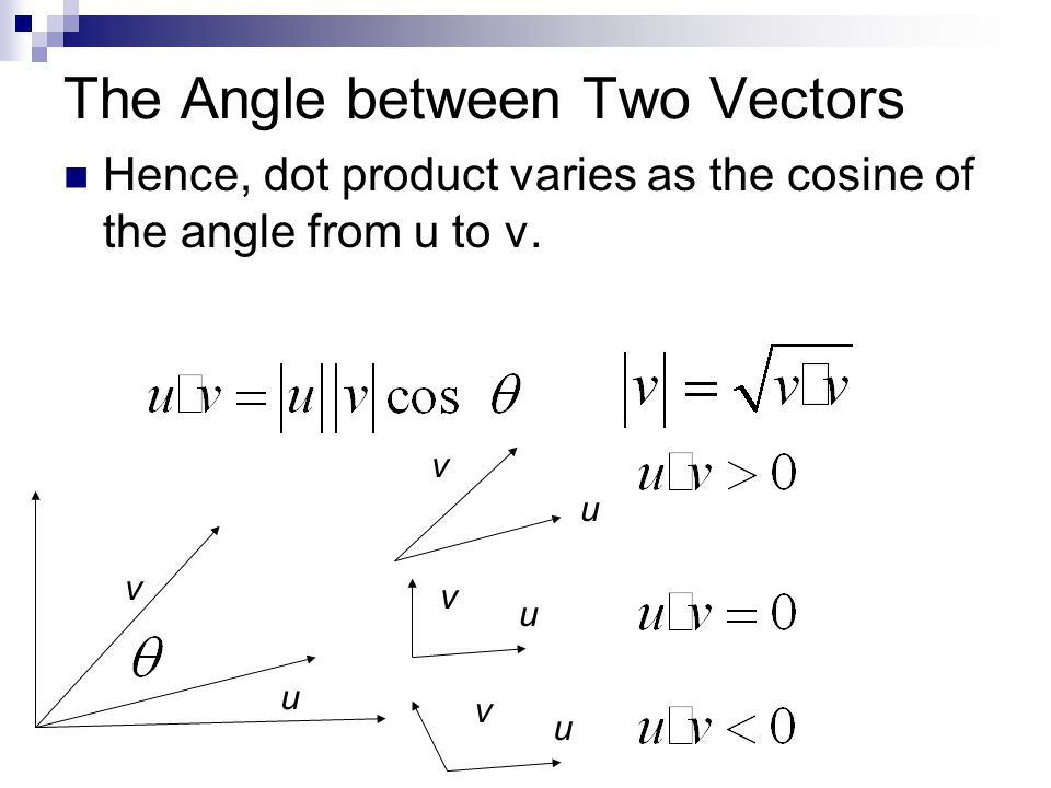The Angle between Two Vectors Hence, dot product varies as the cosine of the angle from u to v. u v v u v u v u