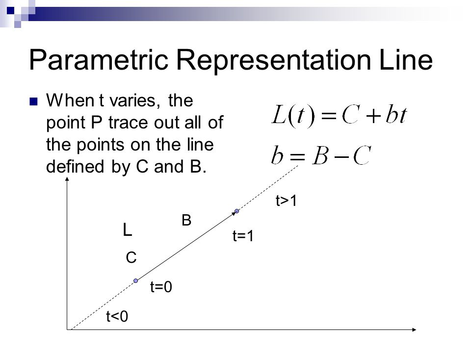 Parametric Representation Line When t varies, the point P trace out all of the points on the line defined by C and B. C B t<0 t=0 t=1 t>1 L