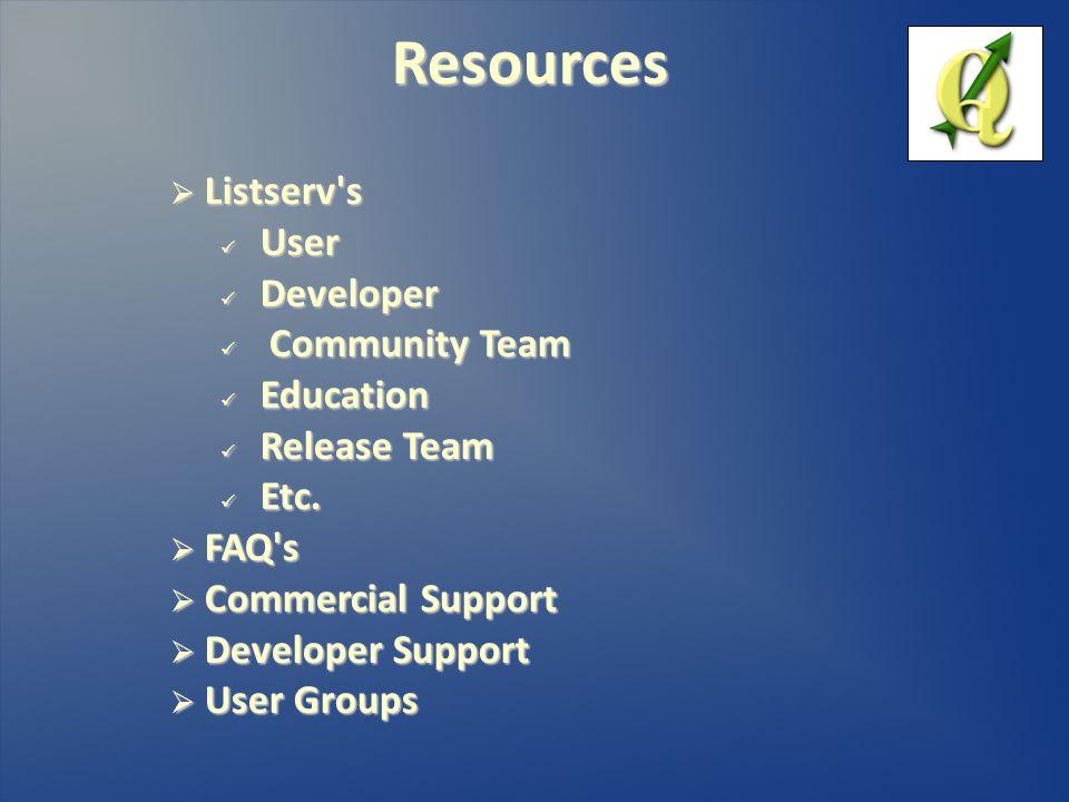 Resources  Listserv s User User Developer Developer Community Team Community Team Education Education Release Team Release Team Etc.
