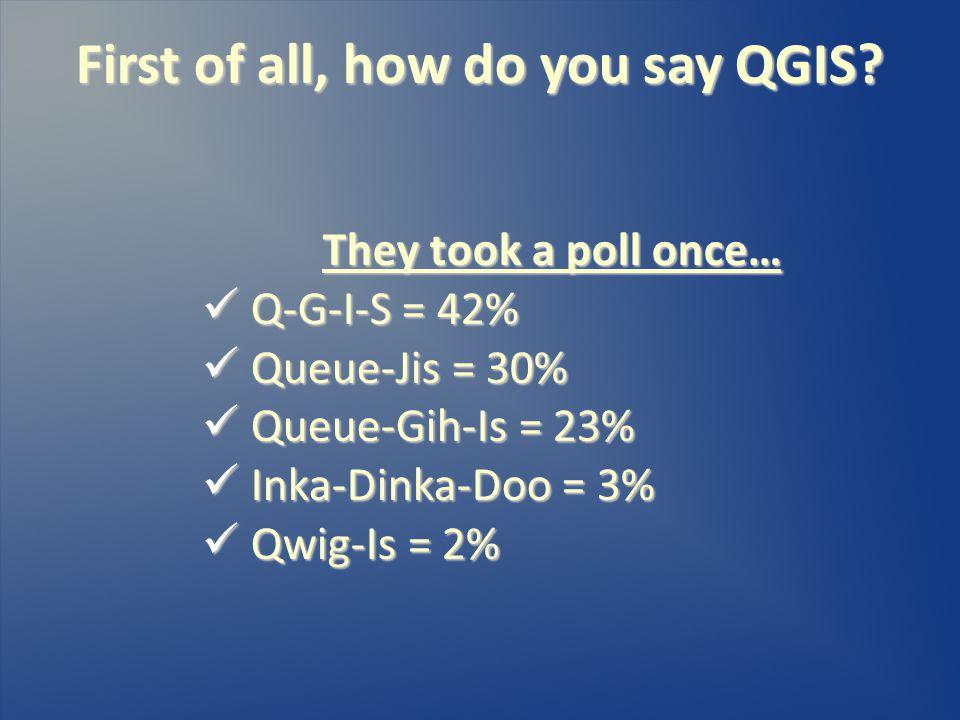 They took a poll once… Q-G-I-S = 42% Q-G-I-S = 42% Queue-Jis = 30% Queue-Jis = 30% Queue-Gih-Is = 23% Queue-Gih-Is = 23% Inka-Dinka-Doo = 3% Inka-Dinka-Doo = 3% Qwig-Is = 2% Qwig-Is = 2% First of all, how do you say QGIS