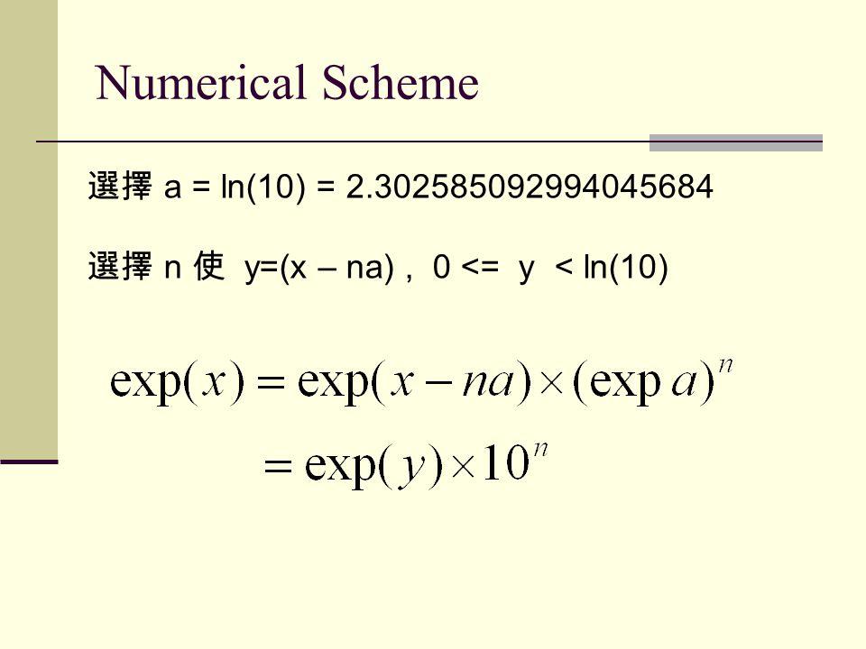 Numerical Scheme 選擇 a = ln(10) = 2.302585092994045684 選擇 n 使 y=(x – na), 0 <= y < ln(10)