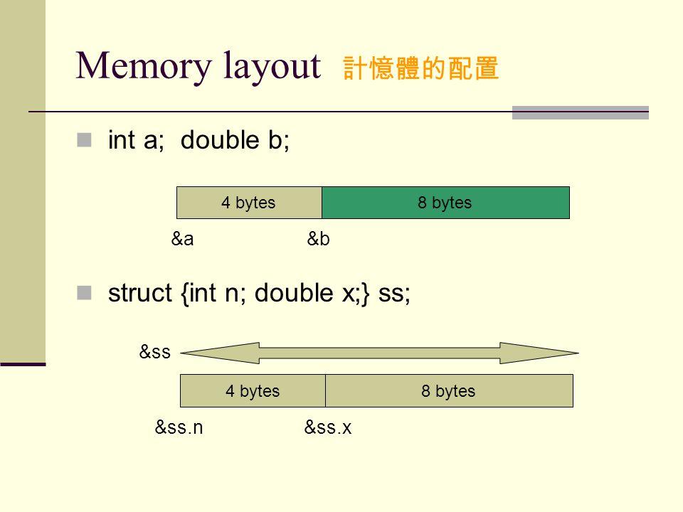 details struct two_double { double x; double y;}; typedef struct two_double twodim; twodim funct(double x) { twodim fdf; …….