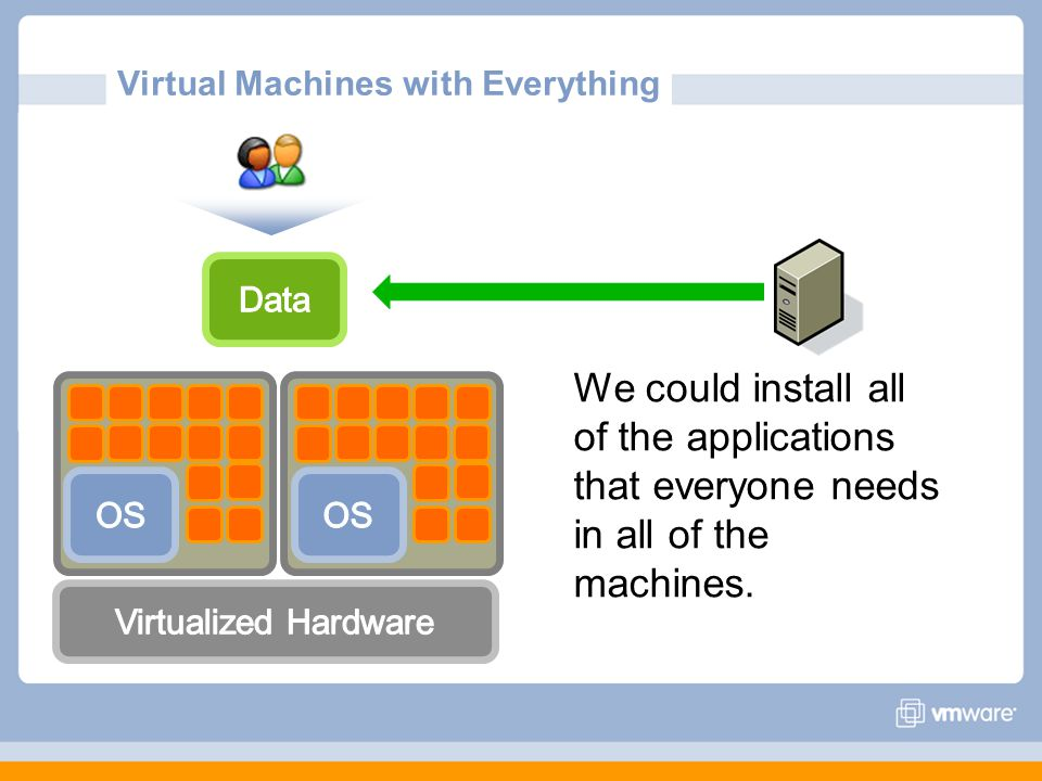 Virtual Machines with Everything We could install all of the applications that everyone needs in all of the machines.