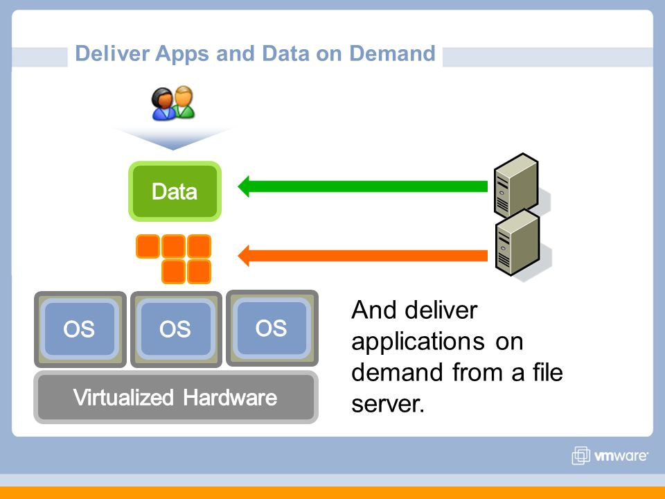 Deliver Apps and Data on Demand And deliver applications on demand from a file server.